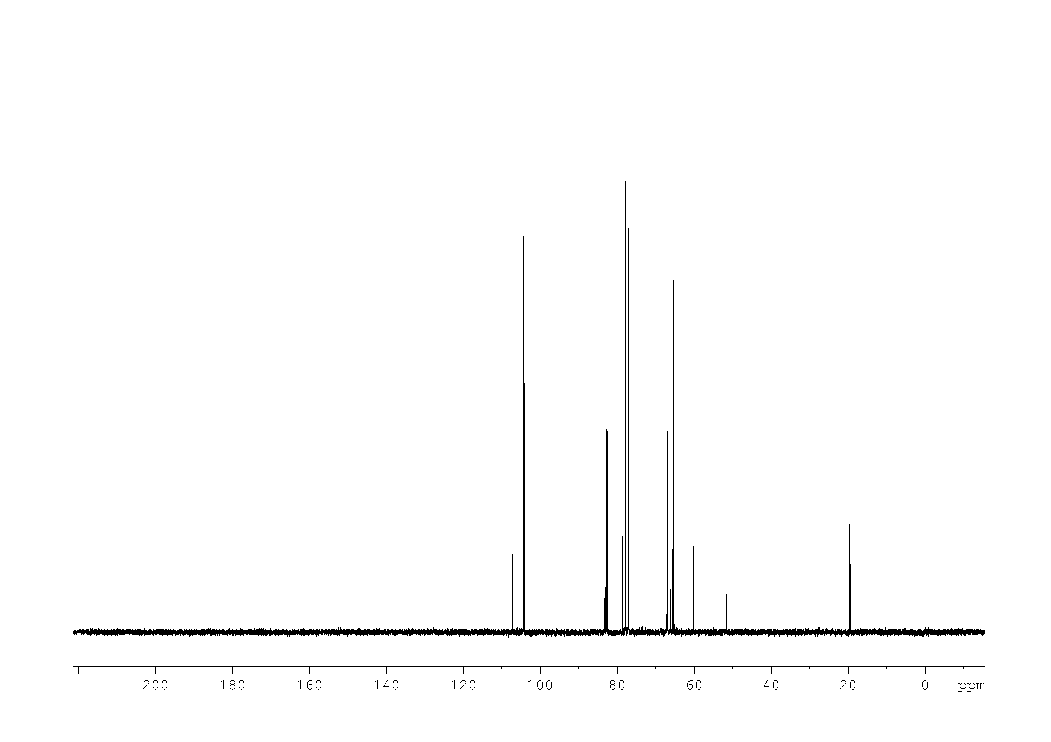 1D 13C, 7.4 spectrum for D-Fructose-6-phosphate