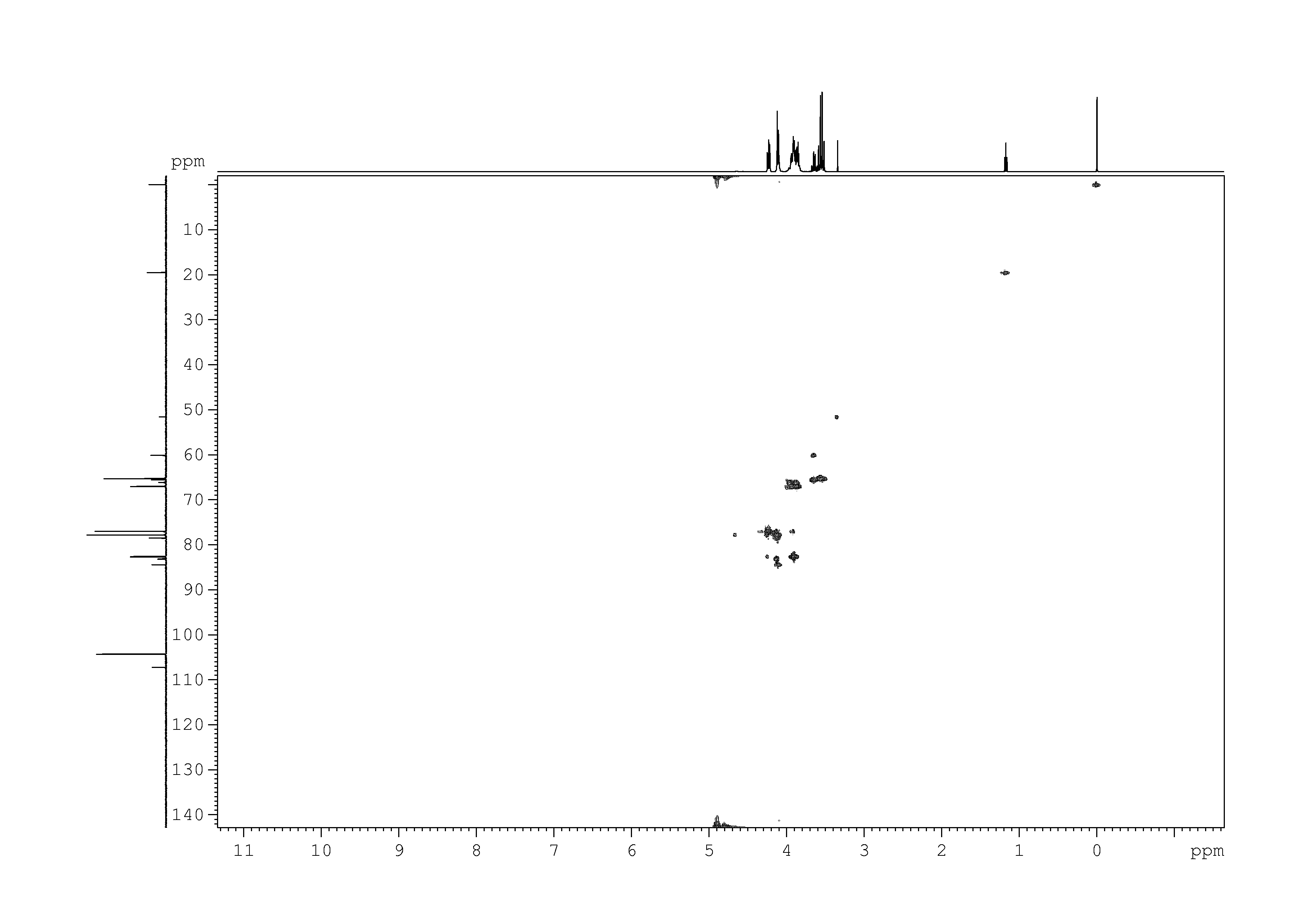 2D [1H,13C]-HSQC, 7.4 spectrum for D-Fructose-6-phosphate