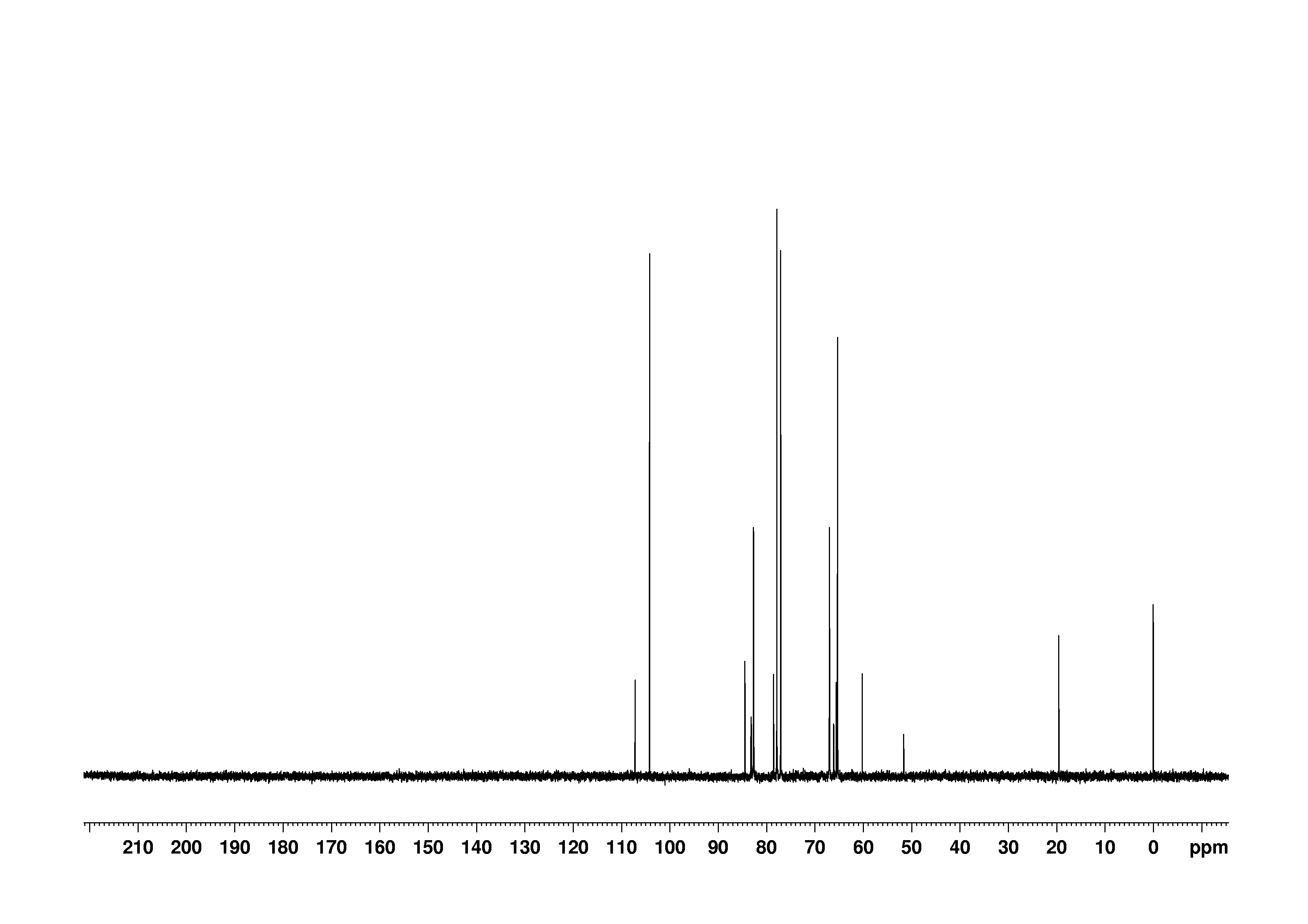 1D 13C, 8.01 spectrum for D-Fructose-6-phosphate