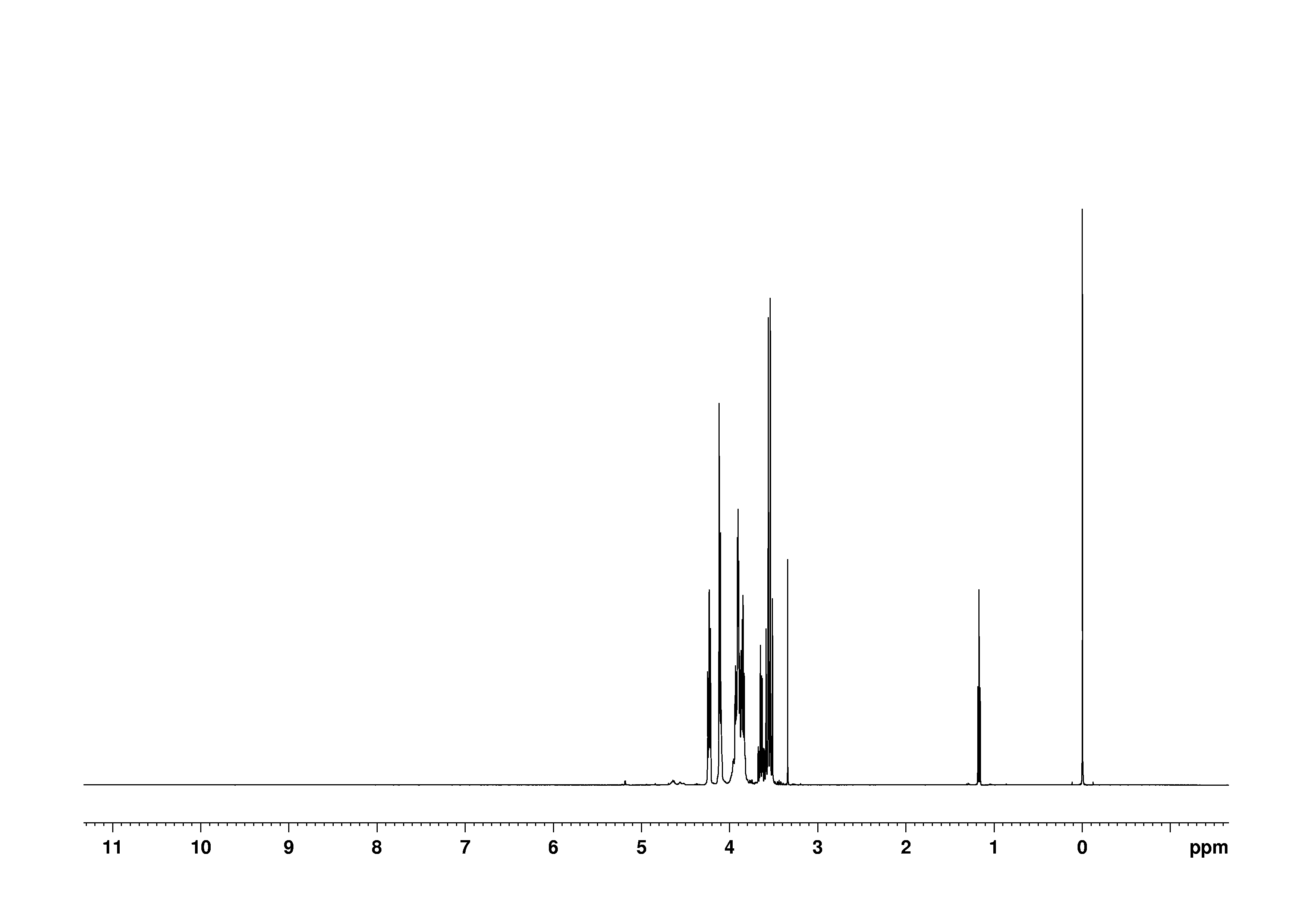 1D 1H, 8.01 spectrum for D-Fructose-6-phosphate