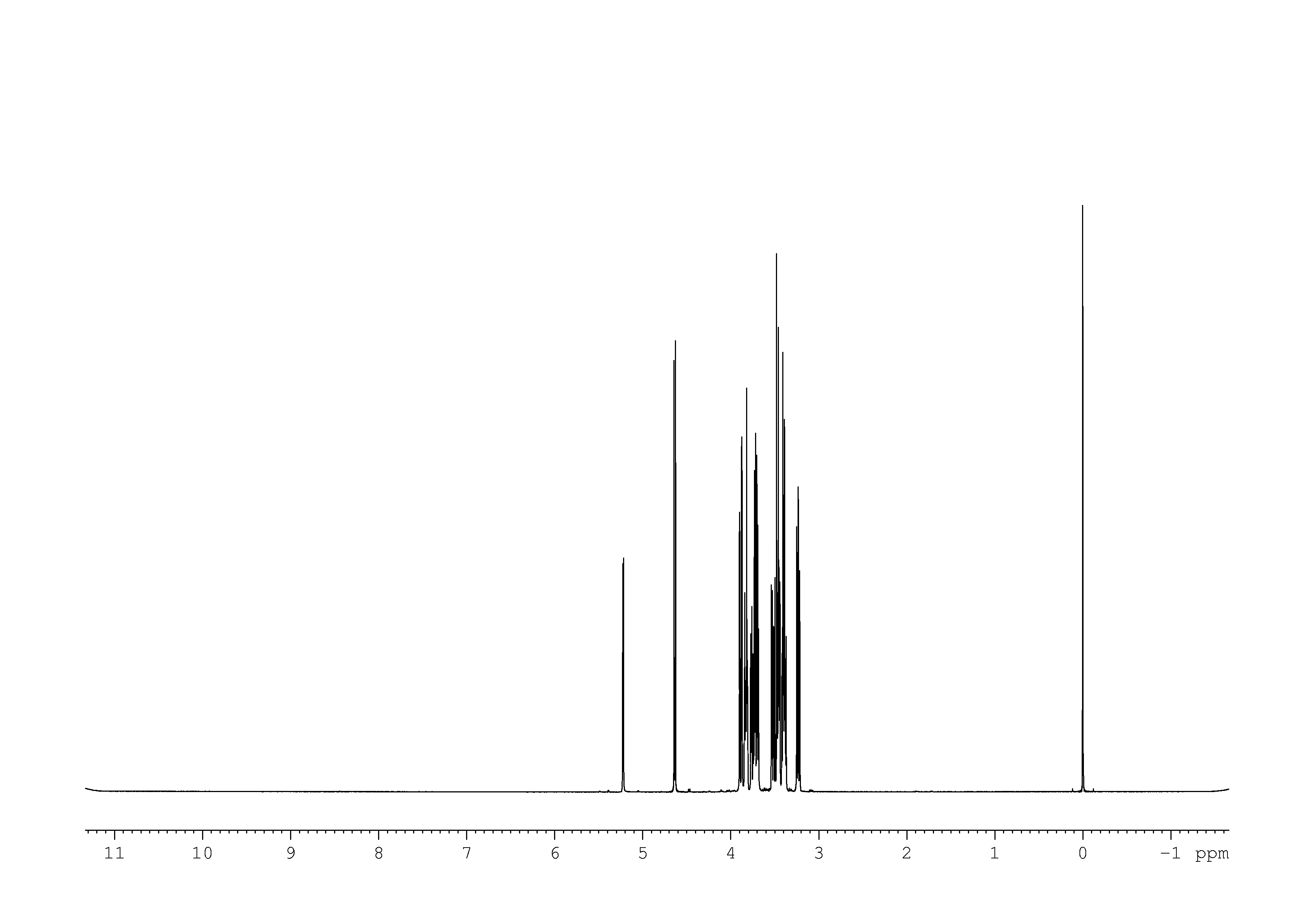 how to read h nmr spectra