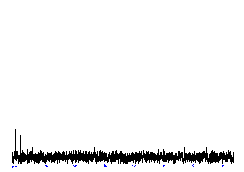 1D 13C, 7.4 spectrum for L-Aspartic acid