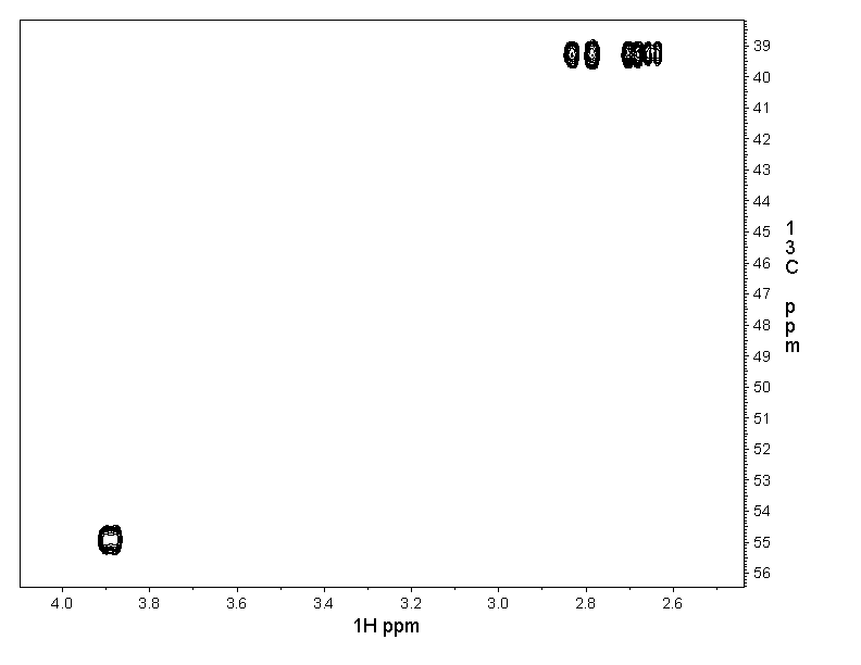 2D [1H,13C]-HSQC, 7.4 spectrum for L-Aspartic acid