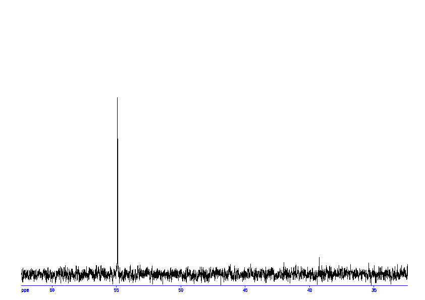 1D DEPT90, 7.4 spectrum for L-Aspartic acid