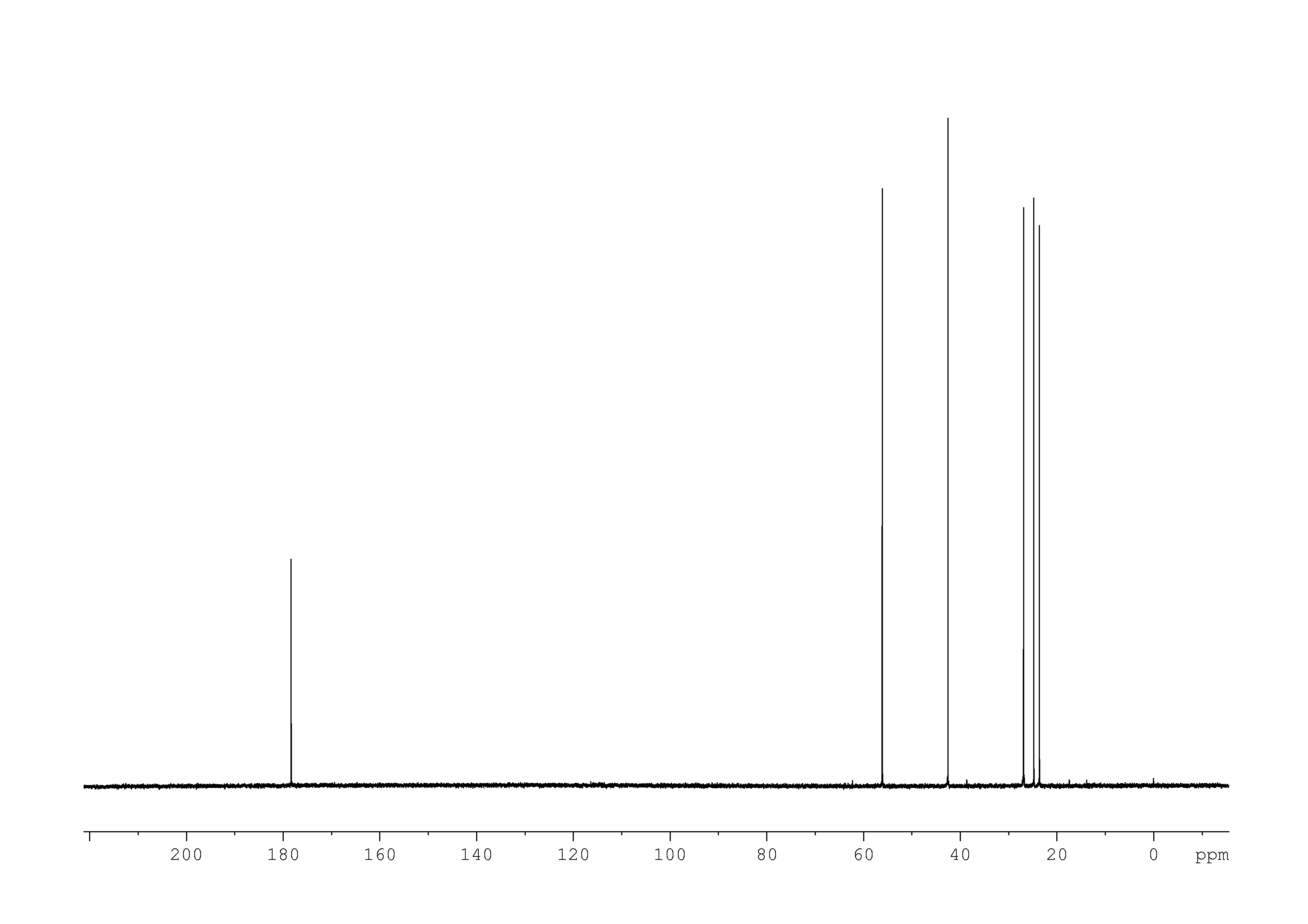 1D 13C, 7.4 spectrum for L-Leucine