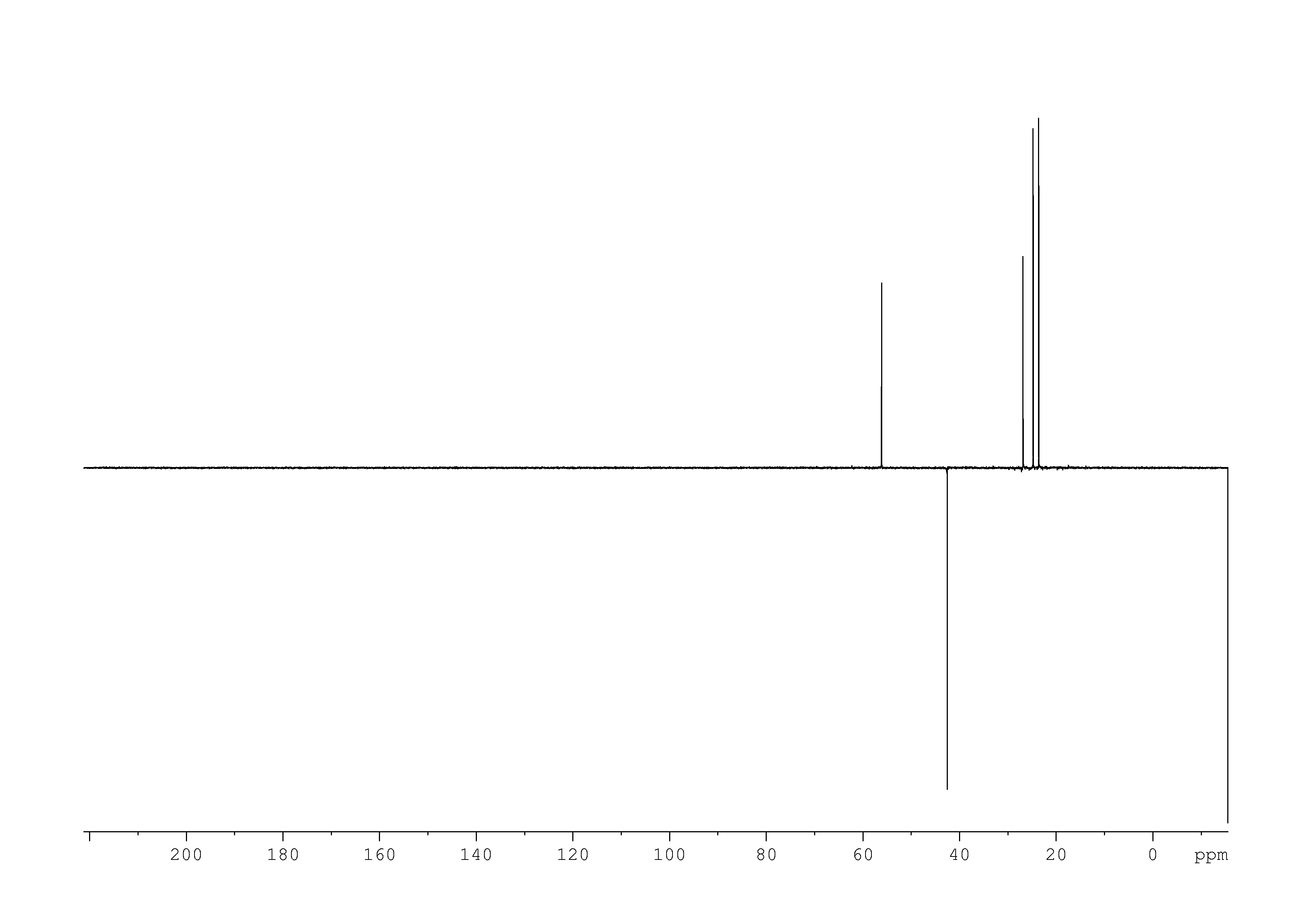 1D DEPT135, 7.4 spectrum for L-Leucine