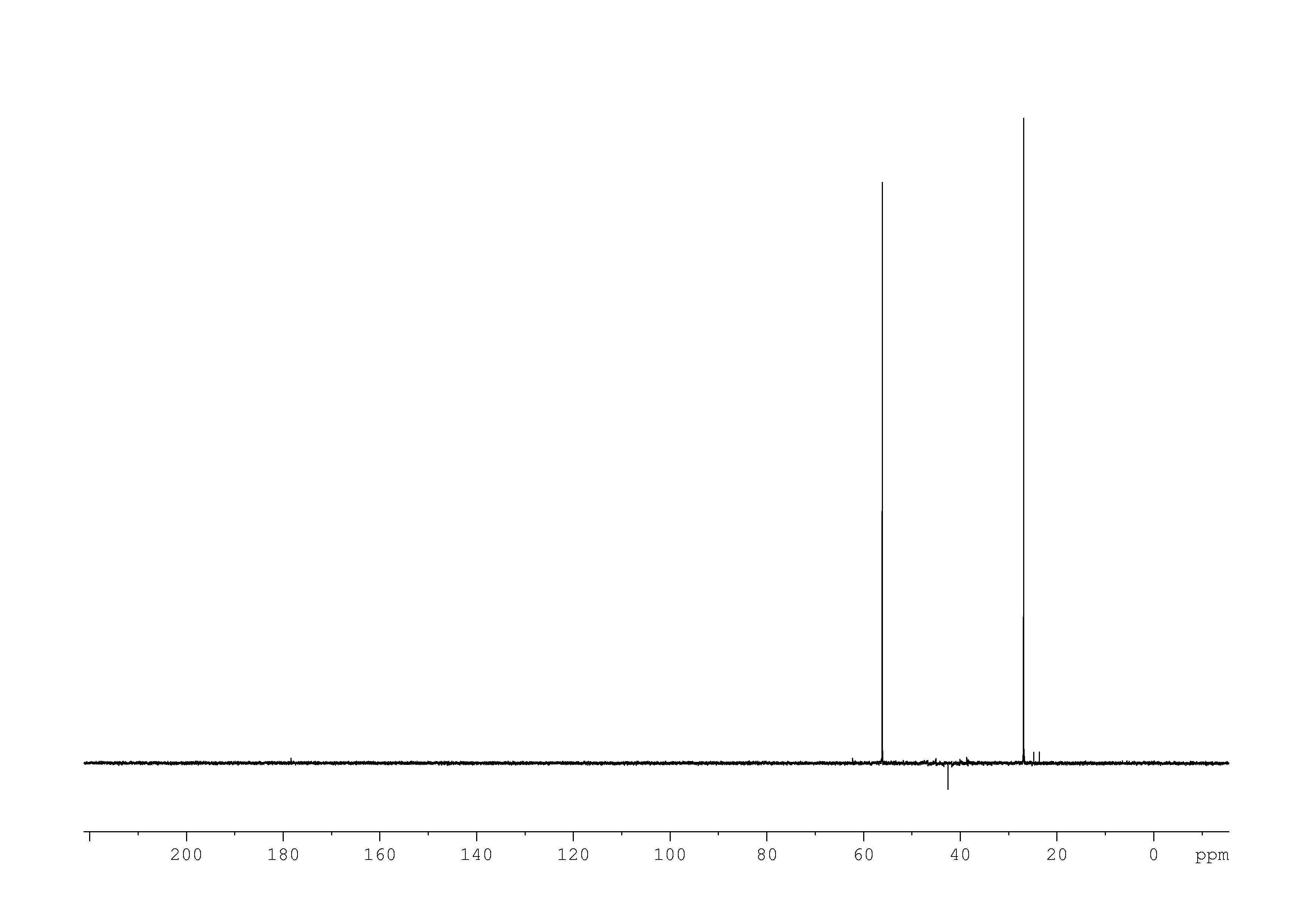 1D DEPT90, 7.4 spectrum for L-Leucine