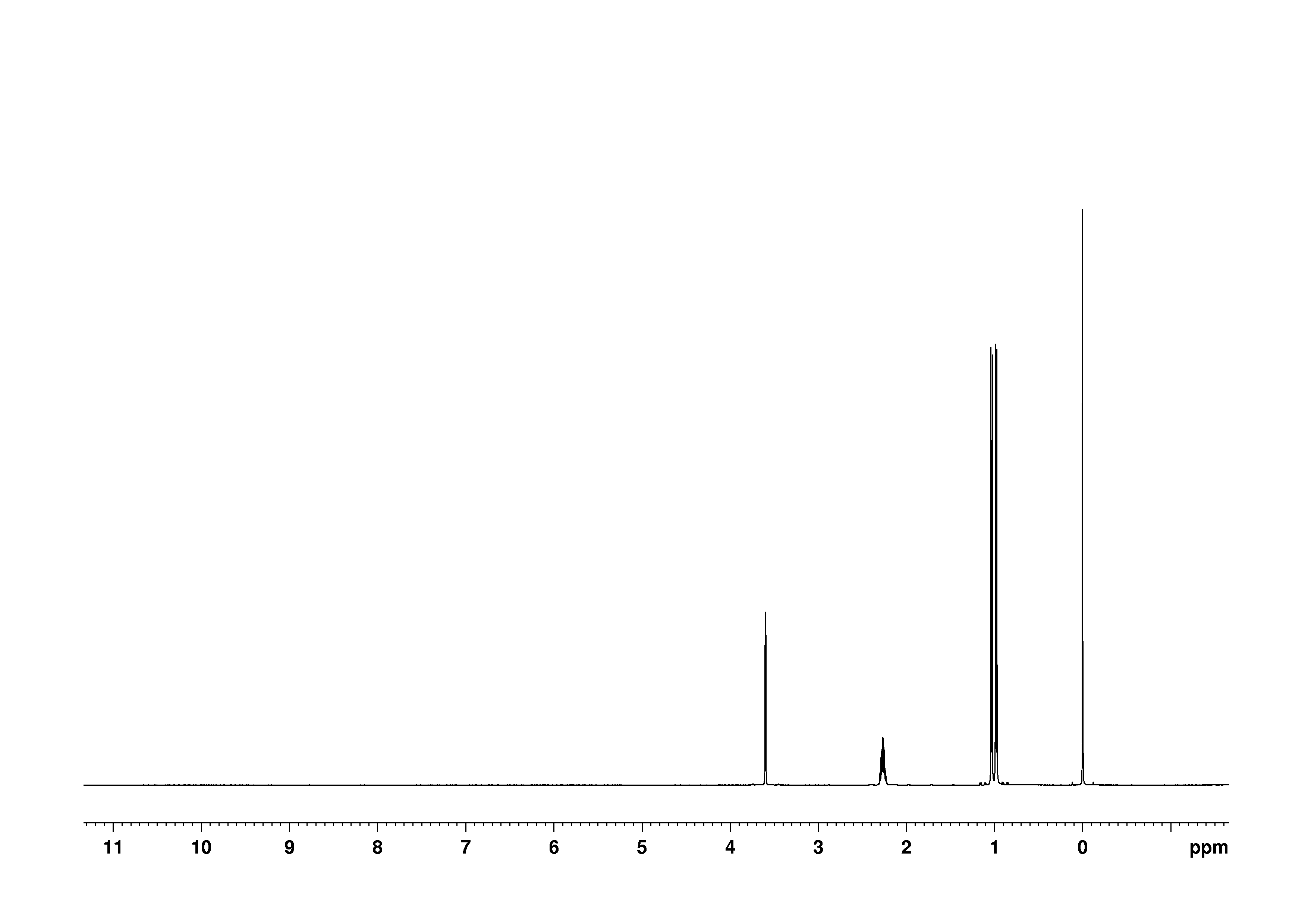 how to read nmr spectroscopy