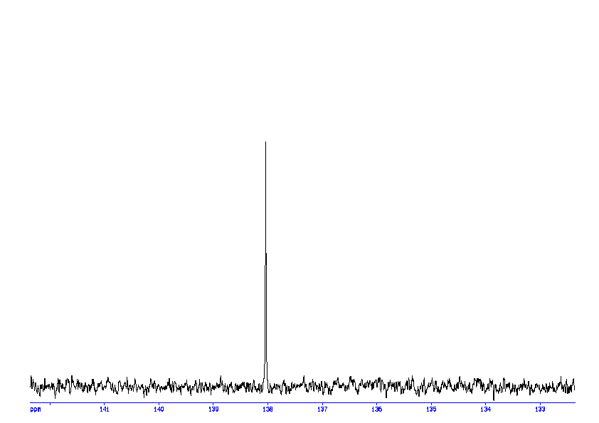1D DEPT90, 7.4 spectrum for Fumaric acid