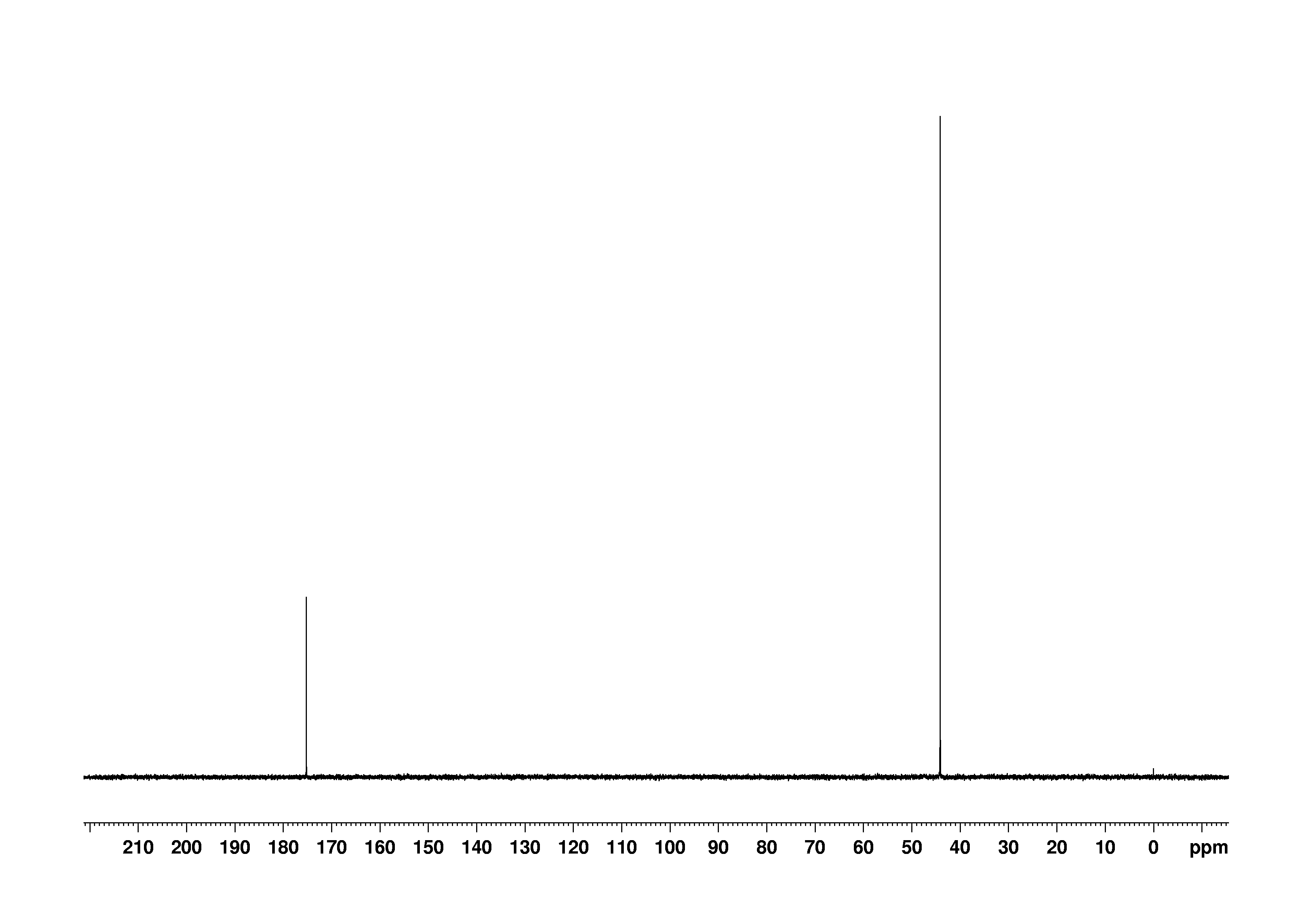 1D 13C, 7.4 spectrum for Glycine