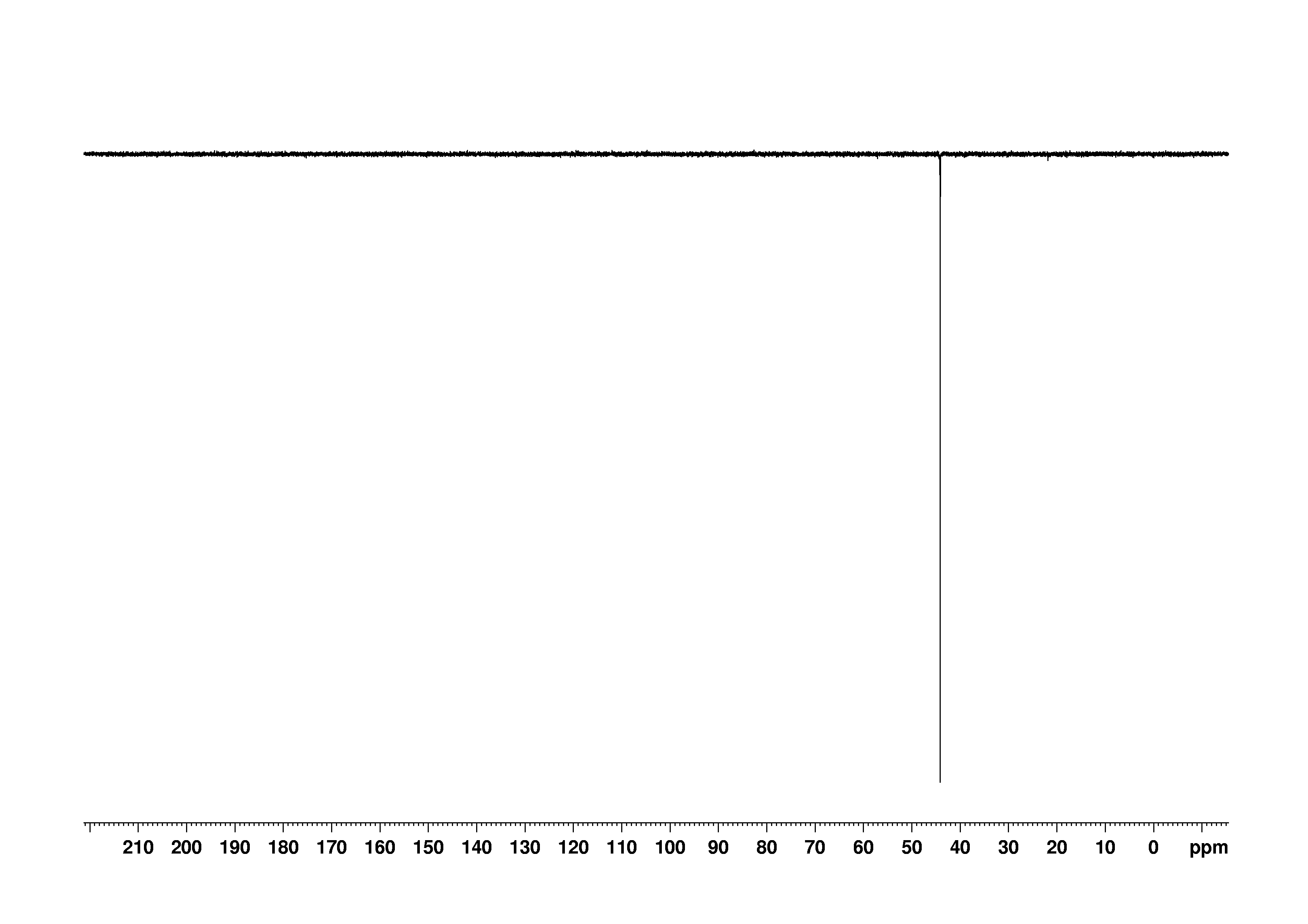 1D DEPT135, 7.4 spectrum for Glycine