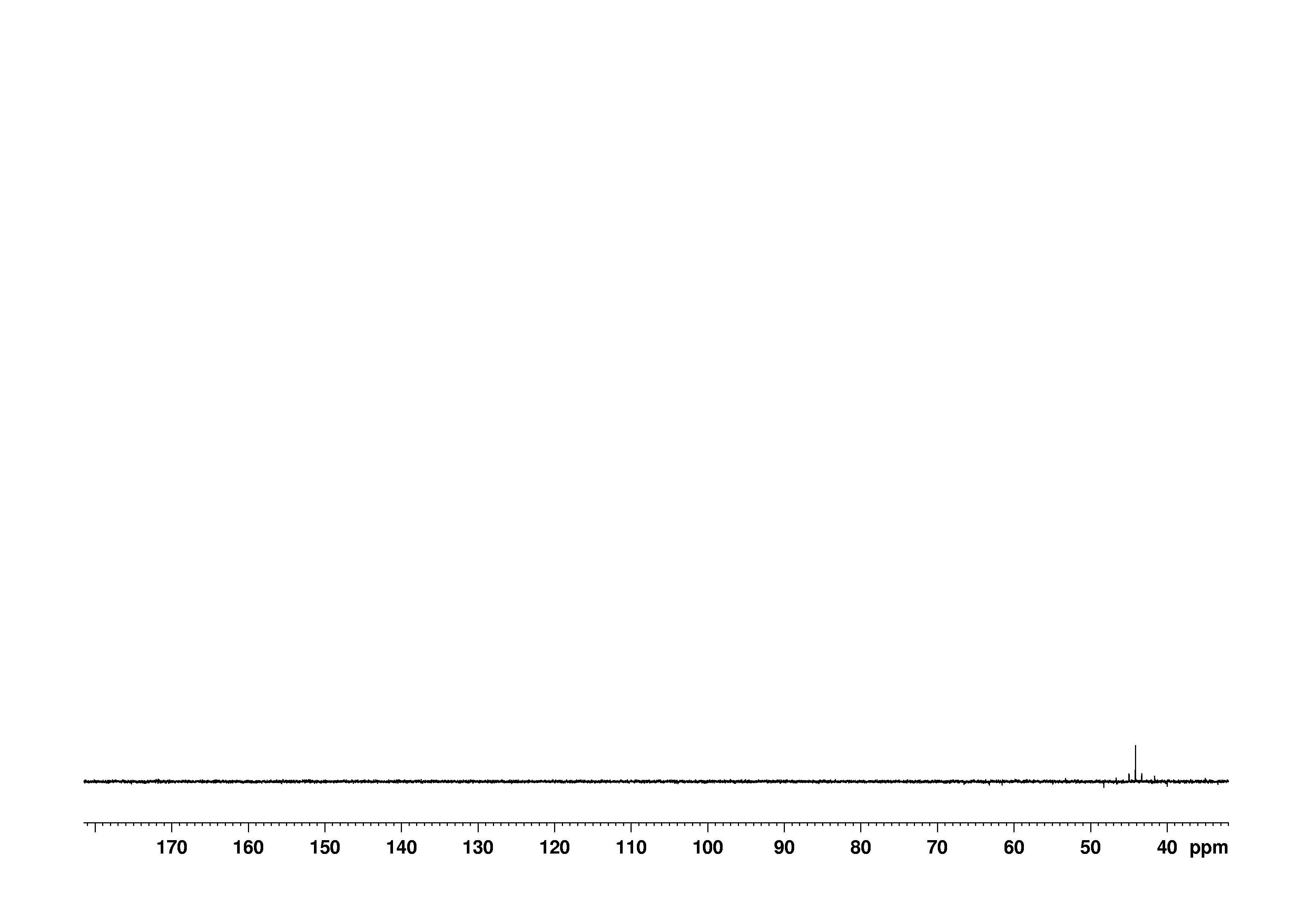 1D DEPT90, 7.4 spectrum for Glycine