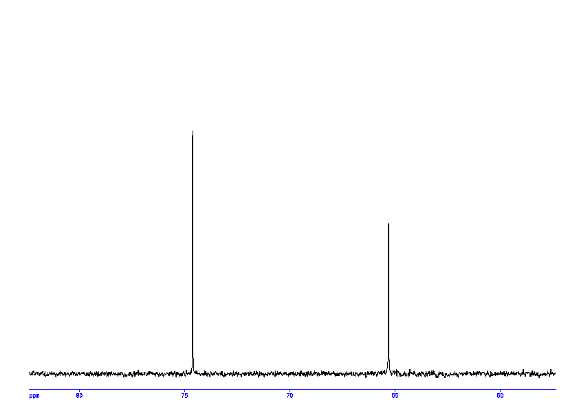 1D 13C, 7.4 spectrum for i-Erythritol