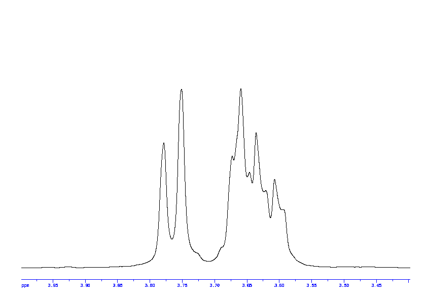 1D 1H, 7.4 spectrum for i-Erythritol