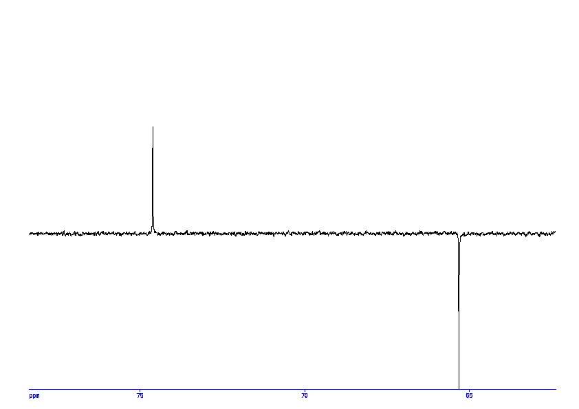 1D DEPT135, 7.4 spectrum for i-Erythritol