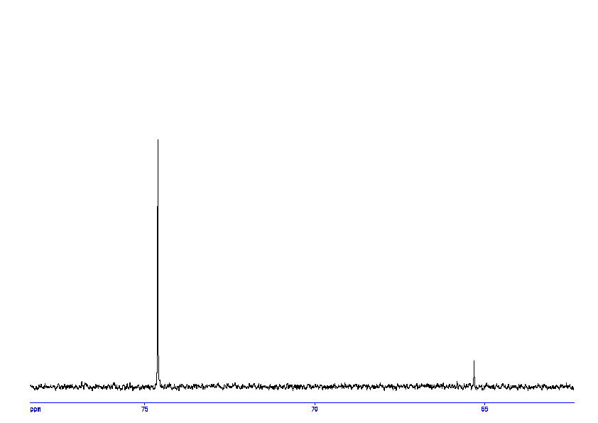 1D DEPT90, 7.4 spectrum for i-Erythritol