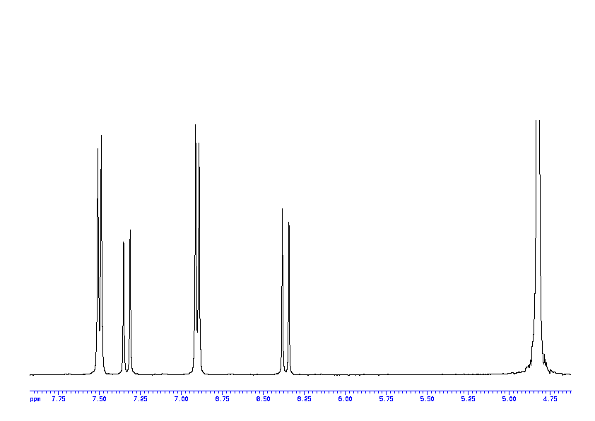 1D 1H 74 Spectrum For 4 Hydroxycinnamic Acid