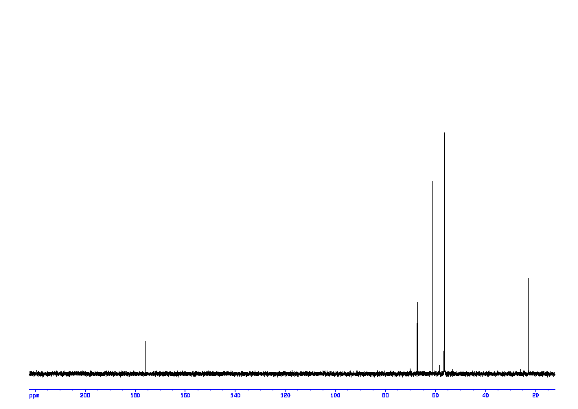 1D 13C, 7.4 spectrum for Acetylcholine