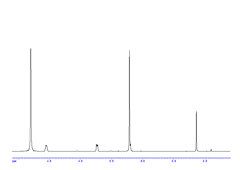 1D 1H, 7.4 spectrum for Acetylcholine