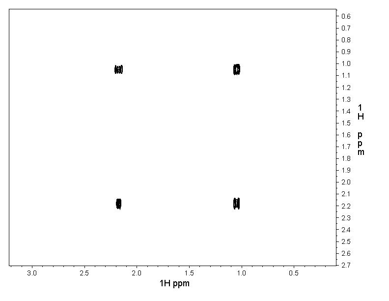 bmse000179 propionic acid at bmrb