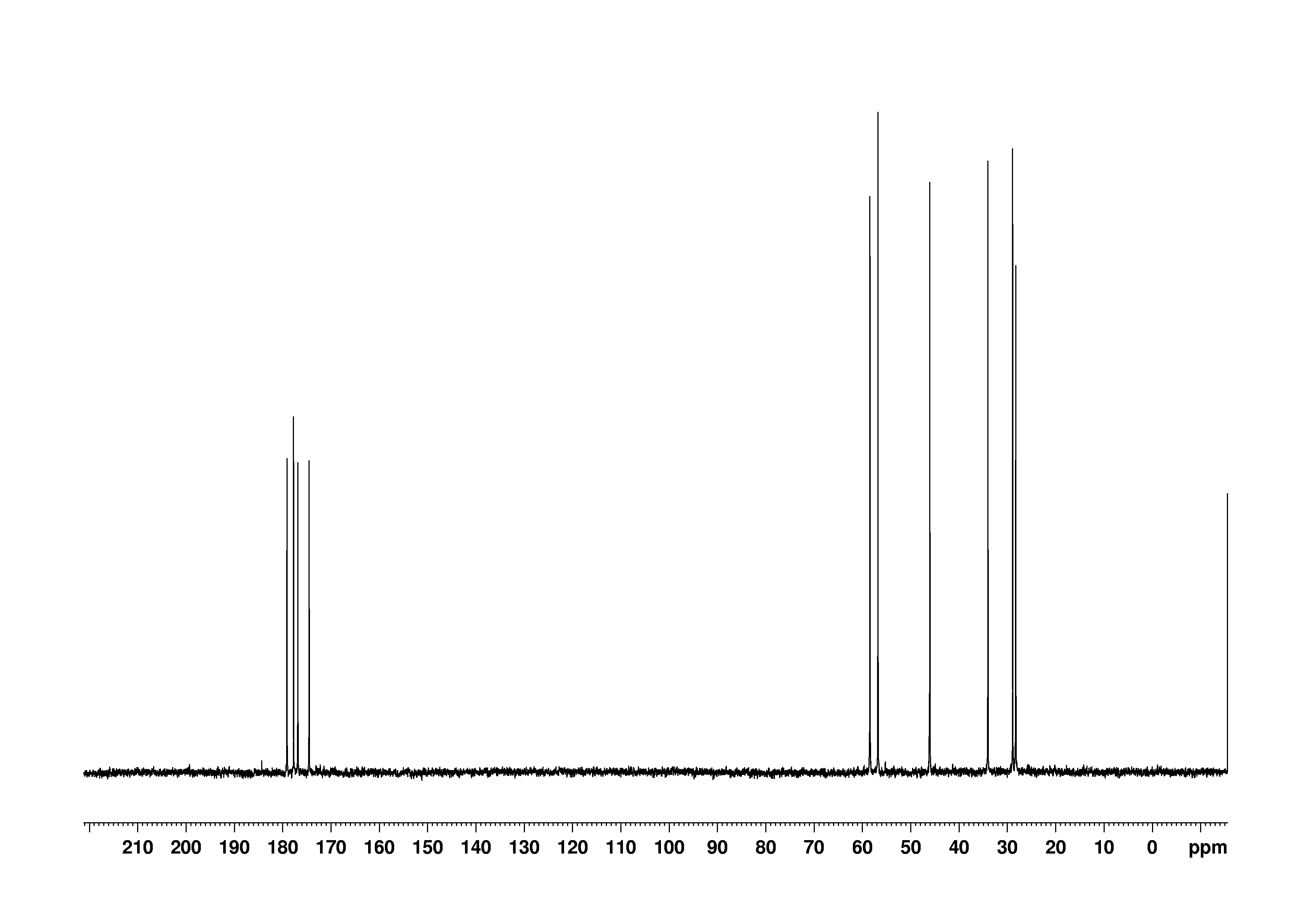 1D 13C, 7.4 spectrum for L-Glutathione reduced
