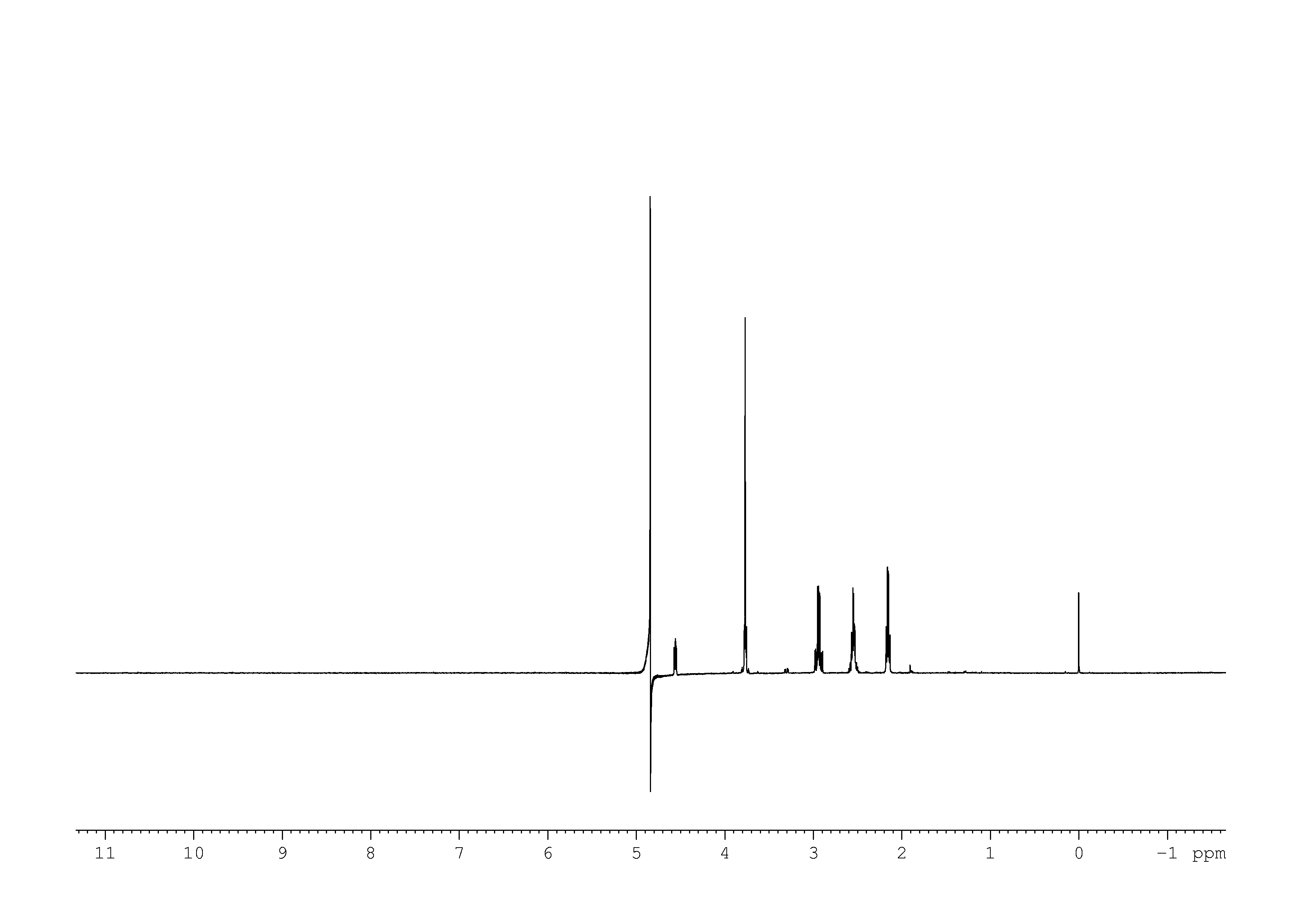1D 1H, 0.5 mM, 7.4 spectrum for L-Glutathione reduced