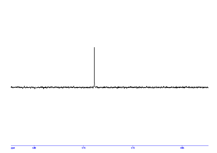 1D DEPT135, 7.4 spectrum for Formate