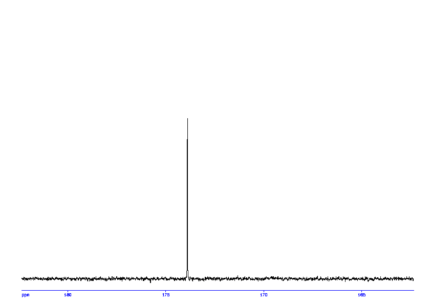 1D DEPT90, 7.4 spectrum for Formate