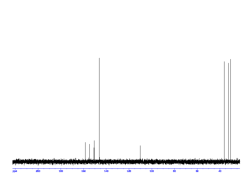1D 13C, 7.4 spectrum for Caffeine