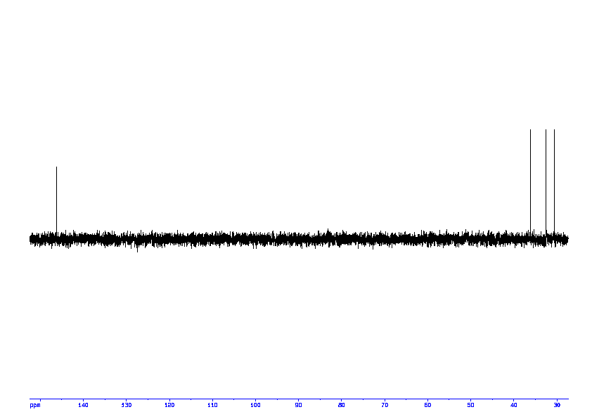 1D DEPT135, 7.4 spectrum for Caffeine