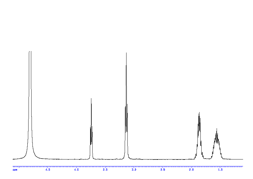 1D 1H, 7.4 spectrum for D-Citrulline