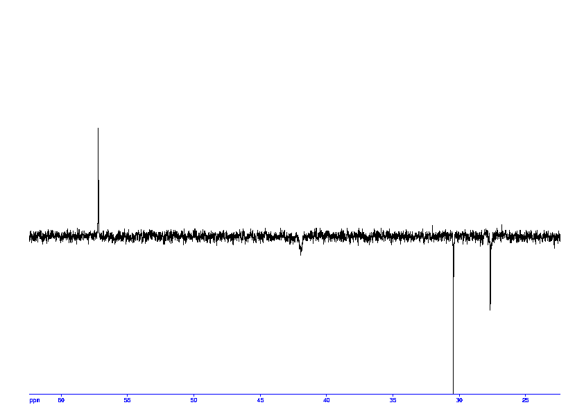1D DEPT135, 7.4 spectrum for D-Citrulline