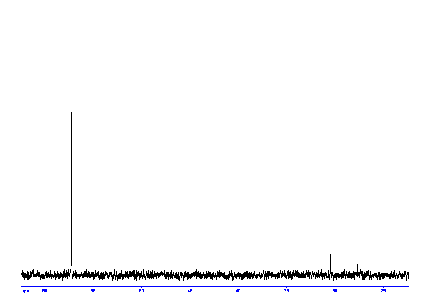 1D DEPT90, 7.4 spectrum for D-Citrulline