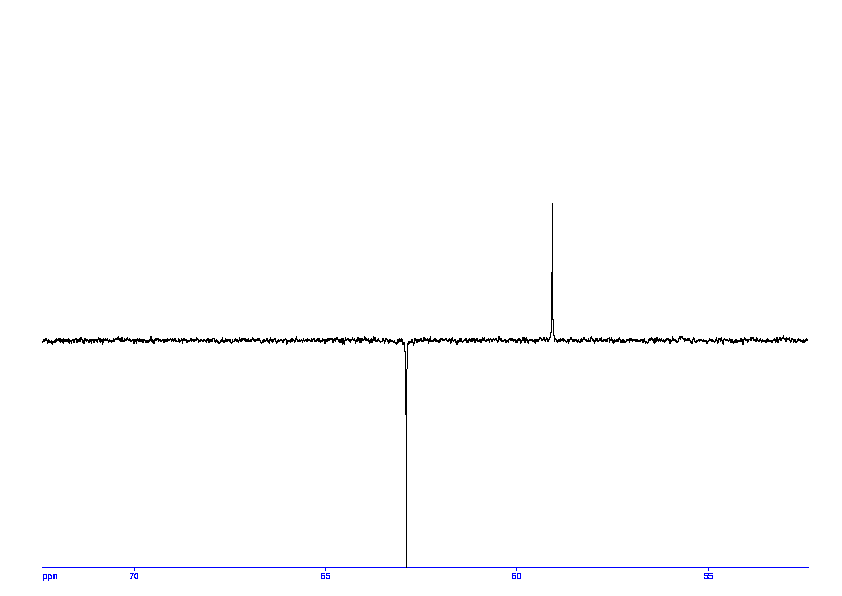 1D DEPT135, 7.4 spectrum for DL-Serine