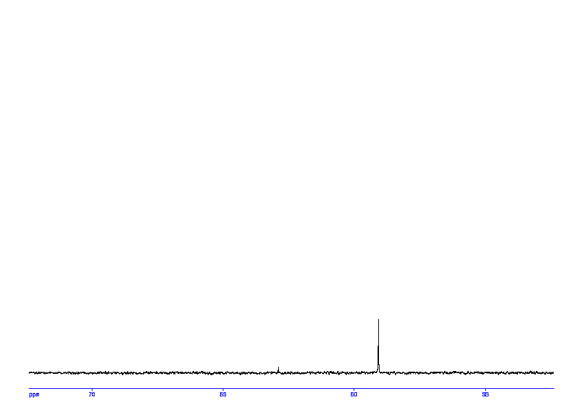 1D DEPT90, 7.4 spectrum for DL-Serine