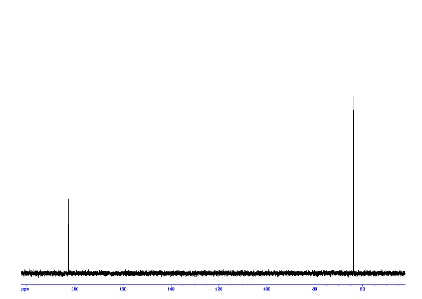 1D 13C, 7.4 spectrum for Glycolate