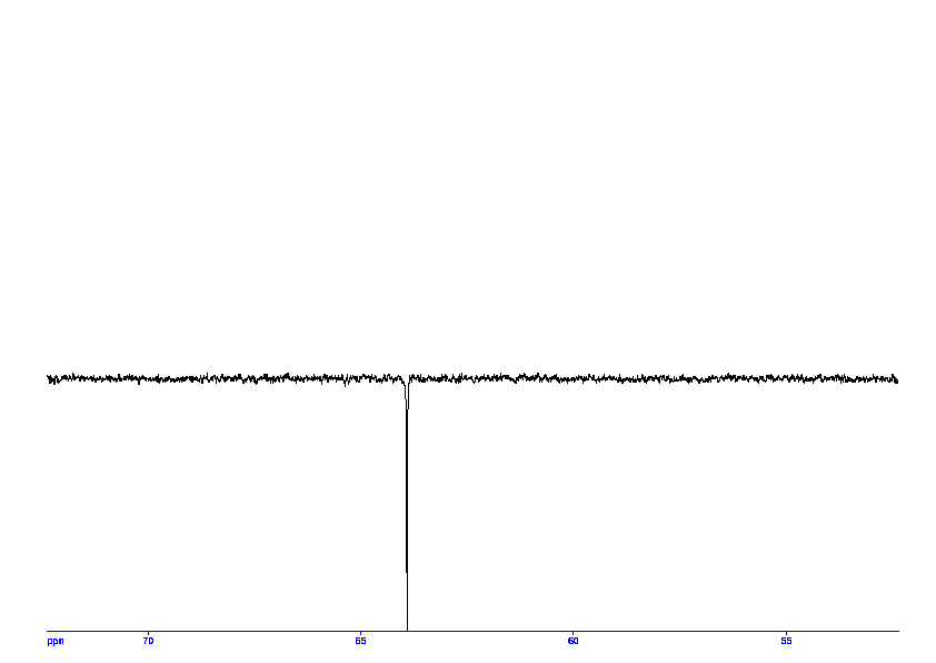 1D DEPT135, 7.4 spectrum for Glycolate
