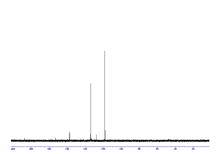 1D 13C, 7.4 spectrum for 3-(4-Hydroxyphenyl)pyruvate