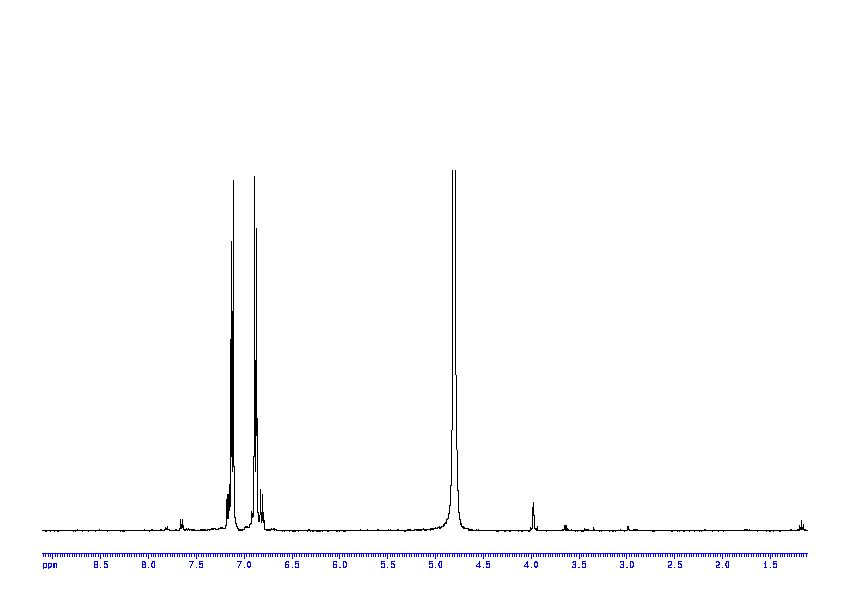 1D 1H, 7.4 spectrum for 3-(4-Hydroxyphenyl)pyruvate