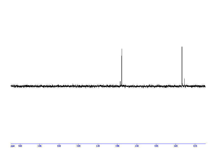 1D DEPT135, 7.4 spectrum for 3-(4-Hydroxyphenyl)pyruvate