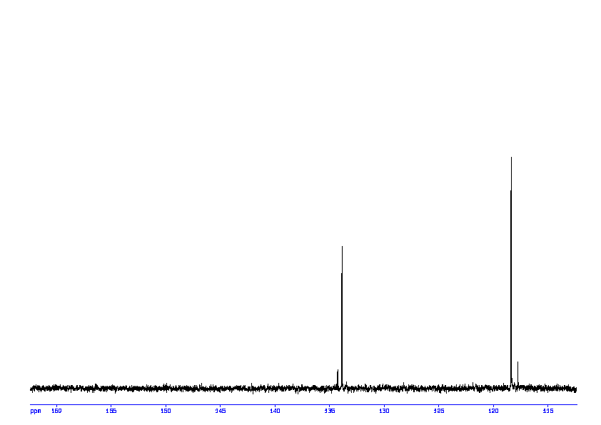 1D DEPT90, 7.4 spectrum for 3-(4-Hydroxyphenyl)pyruvate