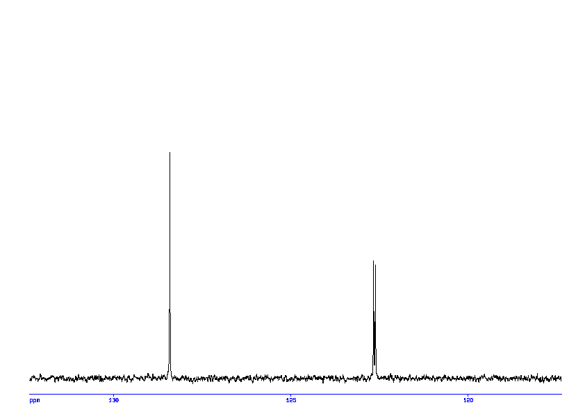 1D DEPT90, 7.4 spectrum for 4-Nitrophenyl phosphate