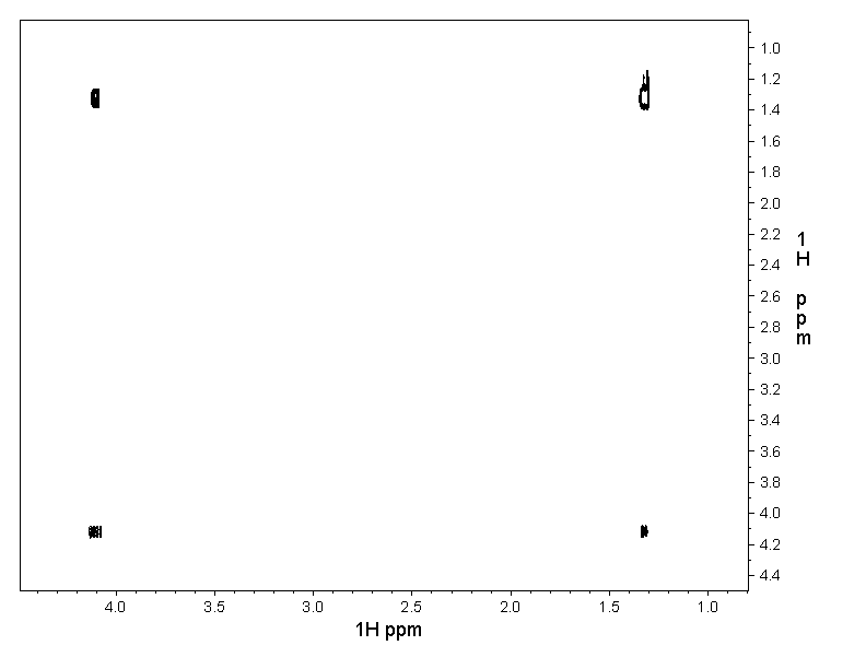 2D [1H,1H]-TOCSY, 7.4 spectrum for (R)-Lactate