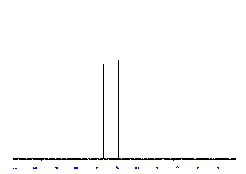 1D 13C, 7.4 spectrum for Phenol