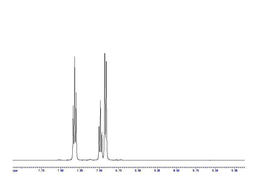 1D 1H, 7.4 spectrum for Phenol