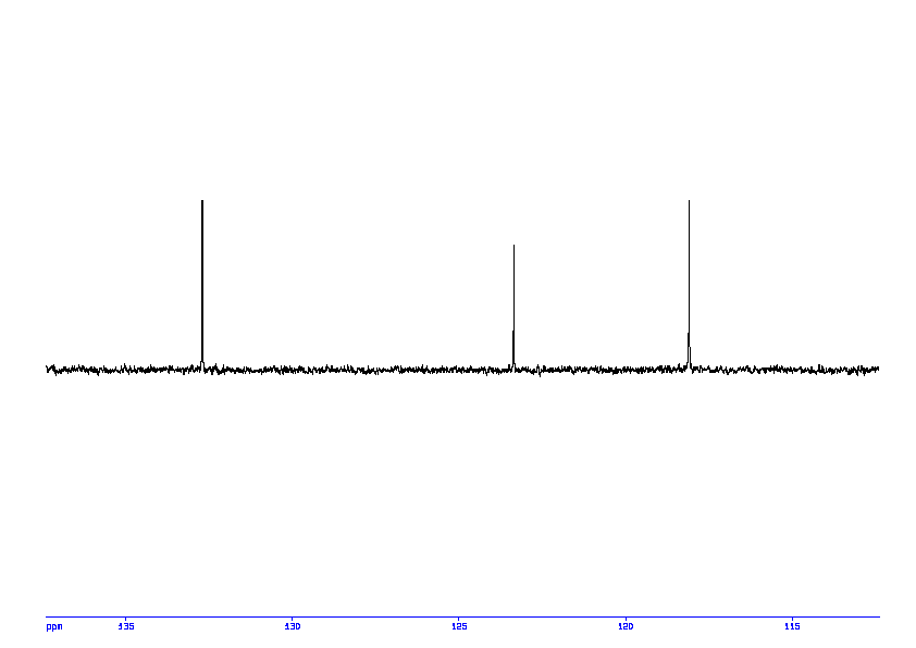 1D DEPT135, 7.4 spectrum for Phenol
