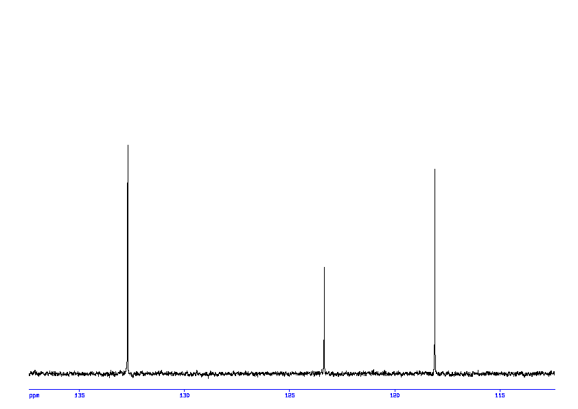 1D DEPT90, 7.4 spectrum for Phenol