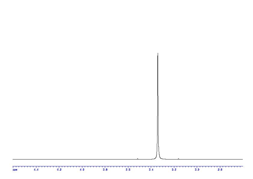 bmse000294 Methanol at BMRB