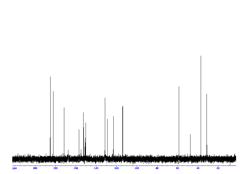 1D 13C, 7.4 spectrum for Folate