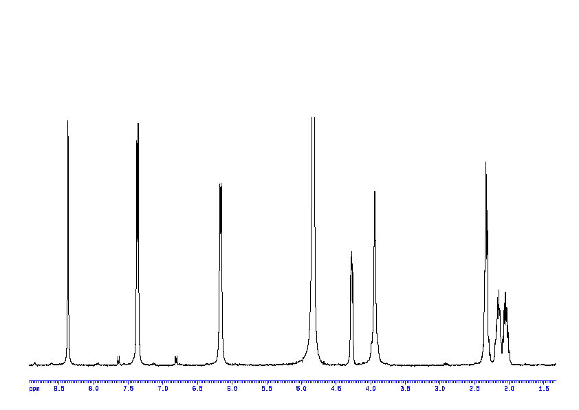 1D 1H, 7.4 spectrum for Folate